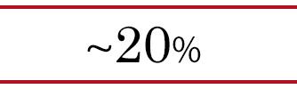 sale 20%off
