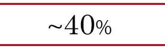 sale 40%off